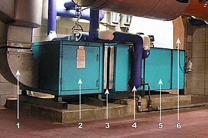 Air handling unit (AHU)
