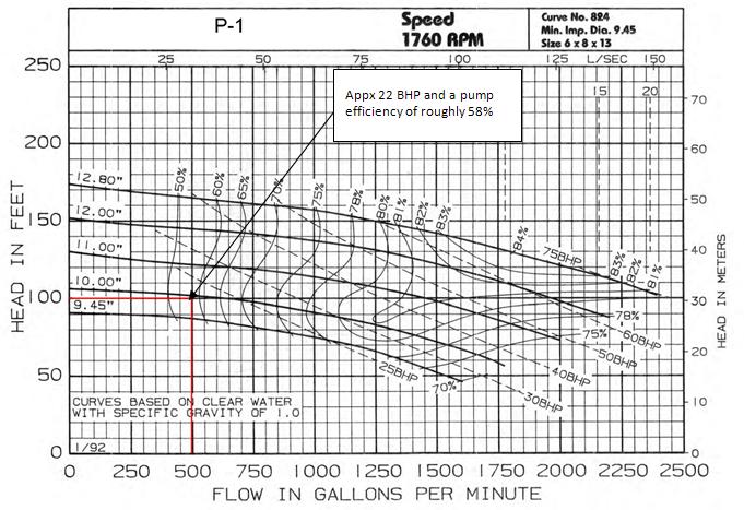 Fig 3. P-1 Catalog