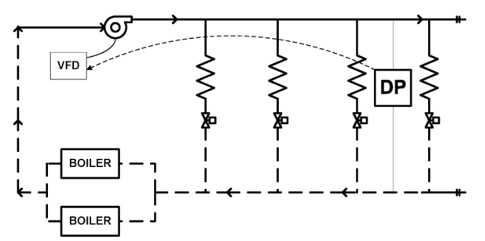 Central Heating Hot Water Plant Diagram
