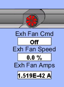 Fan Amperage Accuracy