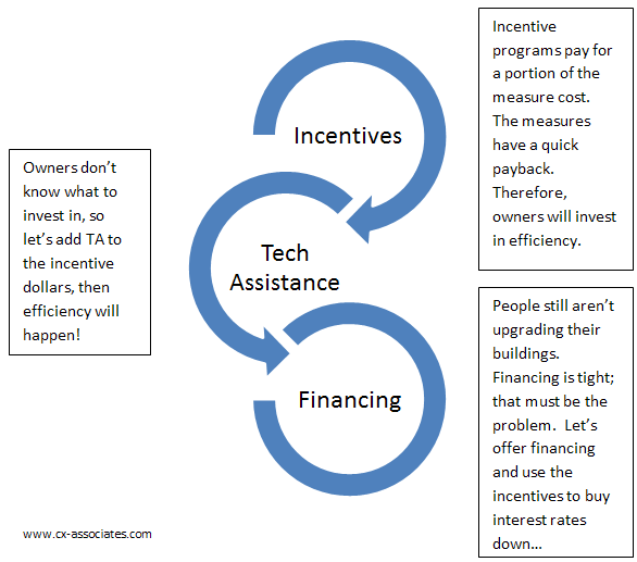 incentivesfinancing2