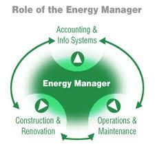 energymanagergraphic