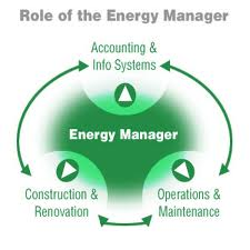 energymanagergraphic