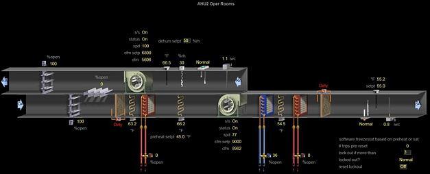Example graphics