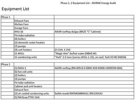 Example Equipment List (c) 2014 Cx Associates