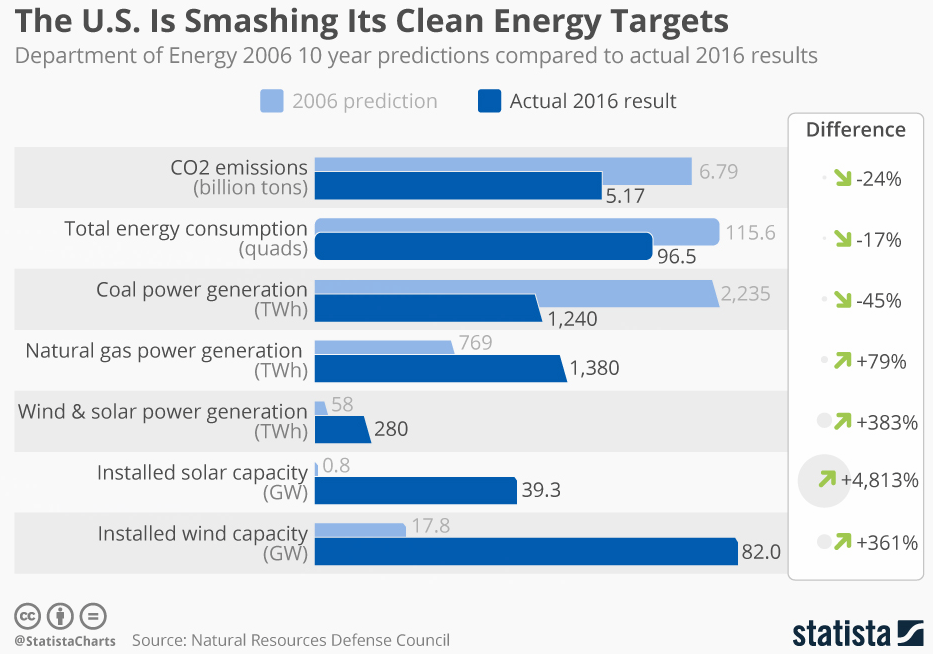 2016 energy use.png