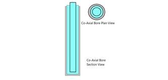 Co-Axial Bore Heat Exchanger
