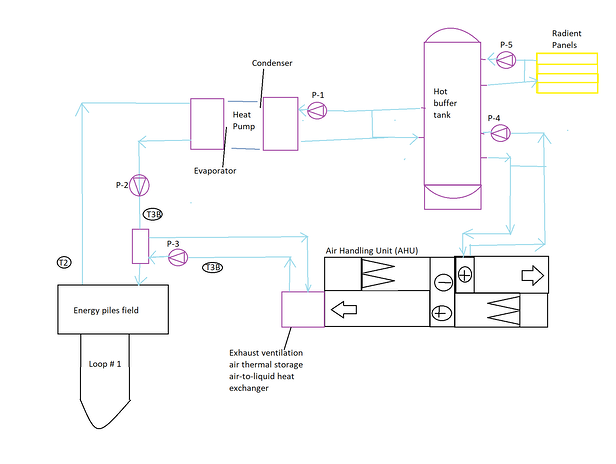 Figure 1. Exhaust Air Active Heat Recovery-1