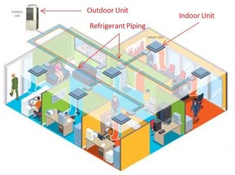Diagram via Johnson Controls